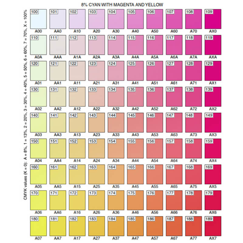 CMYK Color reference chart