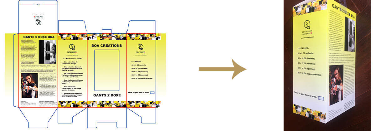 Paper Box Layout And Analysis
