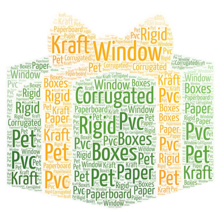 Custom PVC PET Window On Box